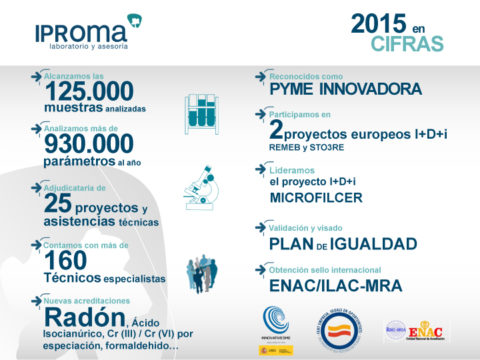 IPROMA cierra el año 2015 haciendo balance positivo