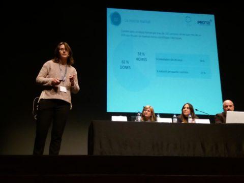 IPROMA participa en el congreso Nuevos usos del tiempo para la inclusión y cohesión social